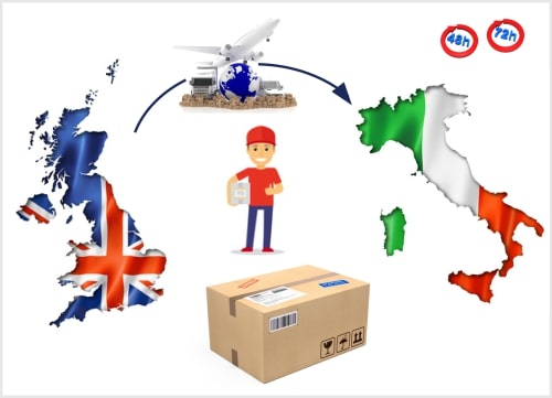 send parcel to italy
