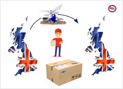 send parcel to uk